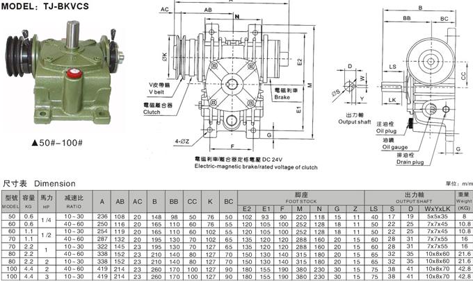 东莞台机卧式蜗轮减速机刹车离合TJ-BKVCS型,中心距(型号)50#~100#,传动比i=10~60。输出轴朝上,输入两端分别装置DC24V干式单板电磁离合器(附双槽皮带轮、单槽皮带轮等)、干式单板电磁刹车器,电磁离合器一端与驱动三相异步电机(伺服、直流)连接。 TJ-BKVCS型卧式蜗轮减速机刹车离合工作原理,当电磁离合器接通电流(DC24V)时,输入轴跟着转动,随之输出轴也转动。当电磁离合器断电时,切断动力的传递,电磁刹车器通电,输出轴停止工作,输出轴随之停止运转。