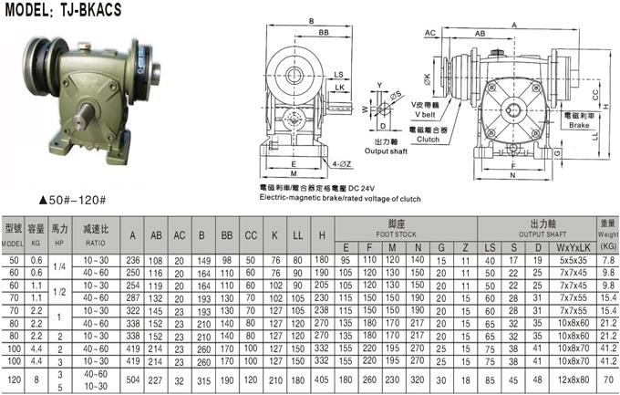离合刹车减速机也可称之为刹车离合减速机组合或者减速机附电磁离合刹车,其实是由一个电磁刹车器和电磁离合器,以及 一个蜗轮蜗杆减速机来组成,而该组合是优质耐用一体化的组合。可在电磁离合器一端的输入部分装置着皮带轮(双皮带轮),可 根据安装要求来分为卧式型与立式型两种,也可以单附带电磁离合器型或者单附带电磁刹车器型等。精工制造,经久耐用、无噪音、 无振动,精度确保在8个丝以内,是丝网印刷机最常见减速、离合、刹车、传动设备。  (电磁离合刹车减速机结构规格图) 上一篇: